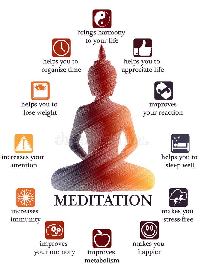 advantages-profits-meditation-infographic-benefits-buddha-meditating-posture-64814769.jpg